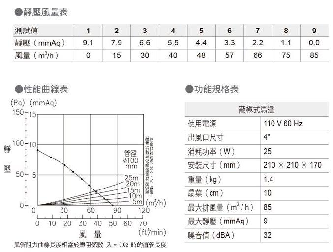 specification-258.JPG