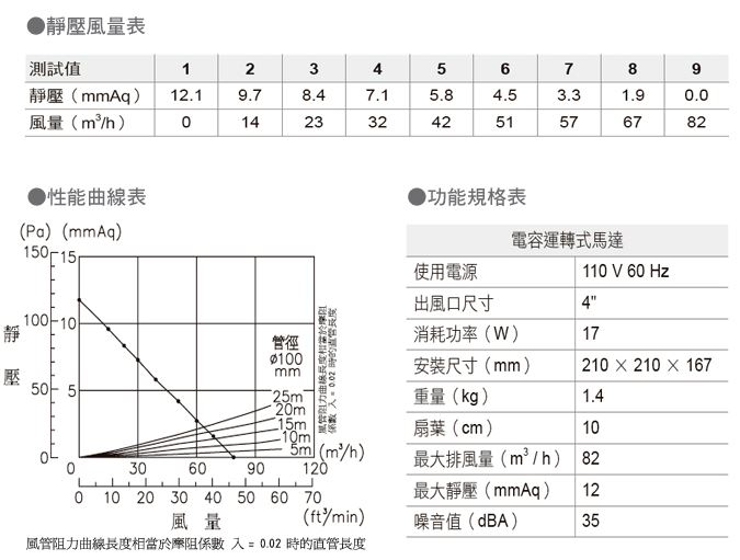 specification-328.JPG