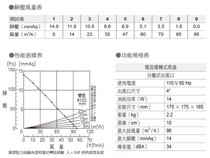 specification-728.JPG