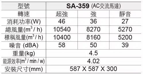 specification-SA359.JPG