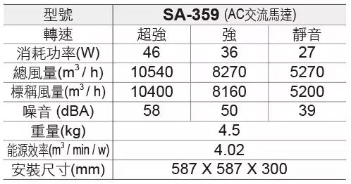 specification-SA359