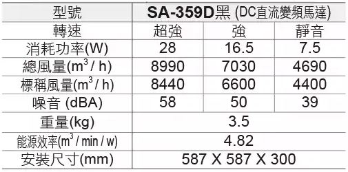 specification-SA359D-黑色