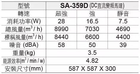 specification-SA359D.JPG