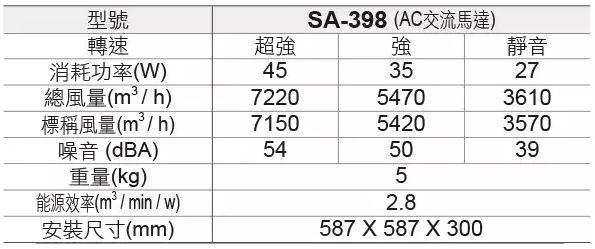 specification-SA398.JPG