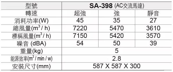 specification-SA398
