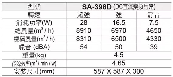 specification-SA398D