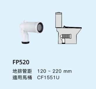 CF1511U-FP520
