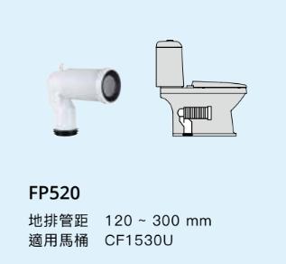 CF1530U-FP520