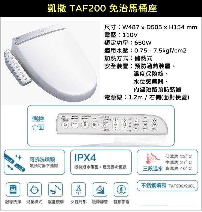 TAF200